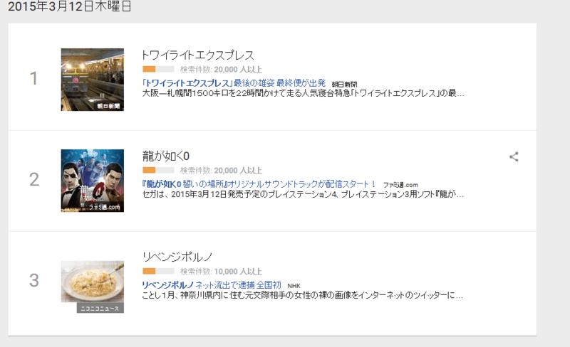 f:id:hitode99:20150312205921p:plain